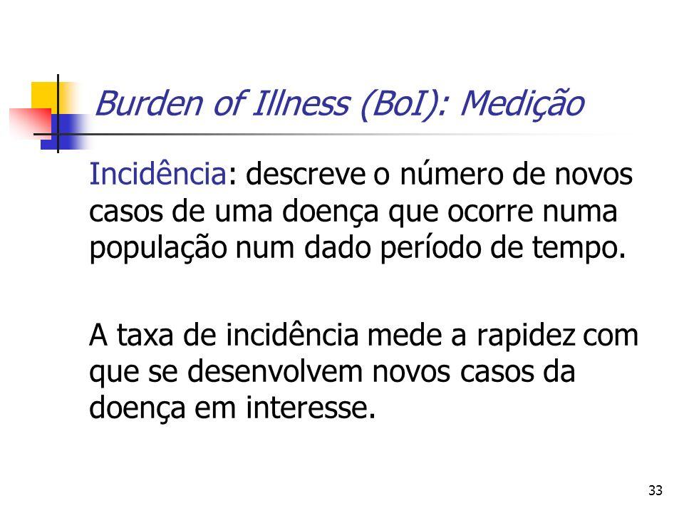 33 Burden of Illness (BoI): Medição Incidência: descreve o número de novos casos de uma doença que ocorre numa população num dado período de tempo. A