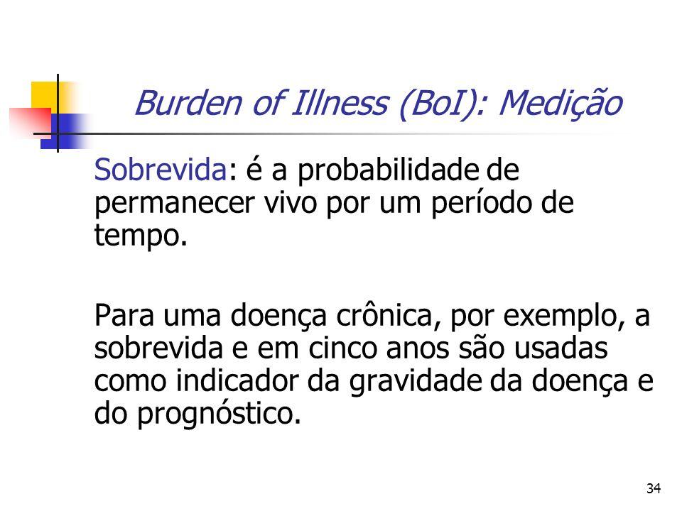 34 Burden of Illness (BoI): Medição Sobrevida: é a probabilidade de permanecer vivo por um período de tempo. Para uma doença crônica, por exemplo, a s