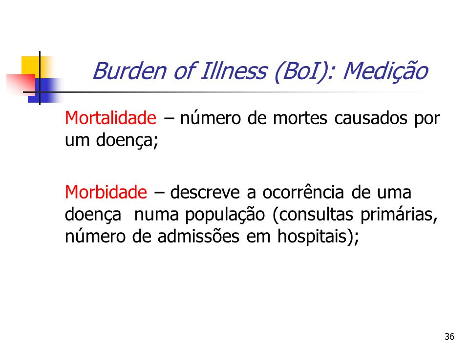 36 Burden of Illness (BoI): Medição Mortalidade – número de mortes causados por um doença; Morbidade – descreve a ocorrência de uma doença numa população (consultas primárias, número de admissões em hospitais);