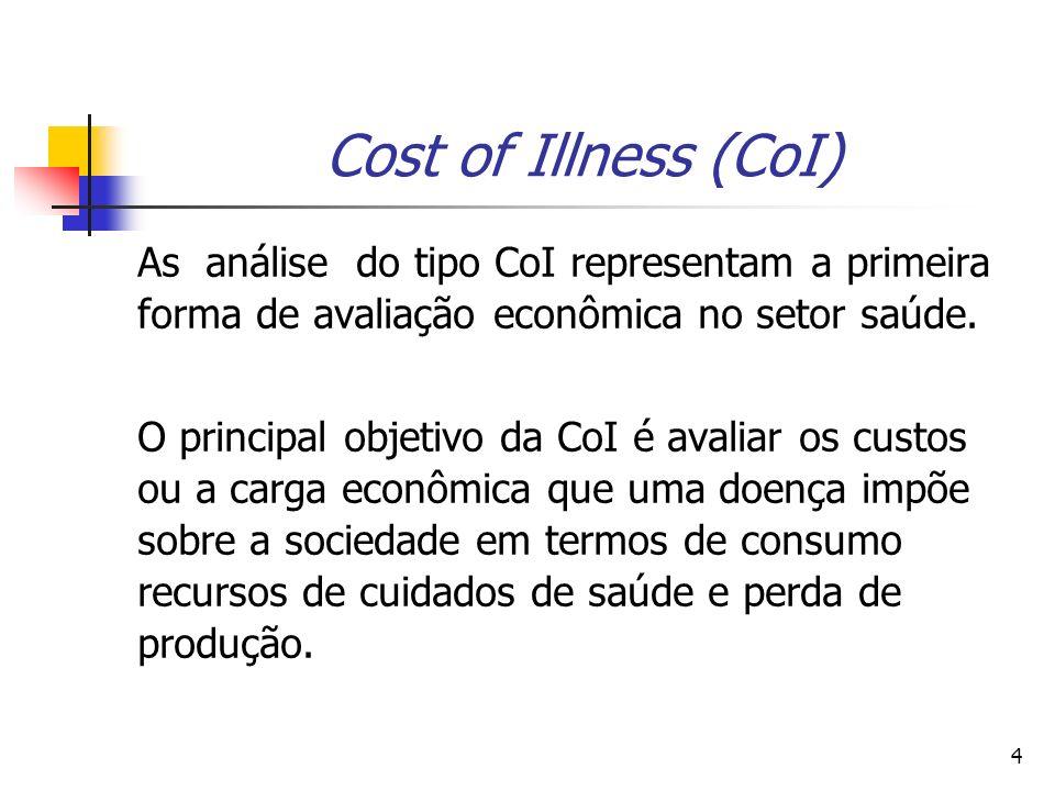 4 Cost of Illness (CoI) As análise do tipo CoI representam a primeira forma de avaliação econômica no setor saúde. O principal objetivo da CoI é avali