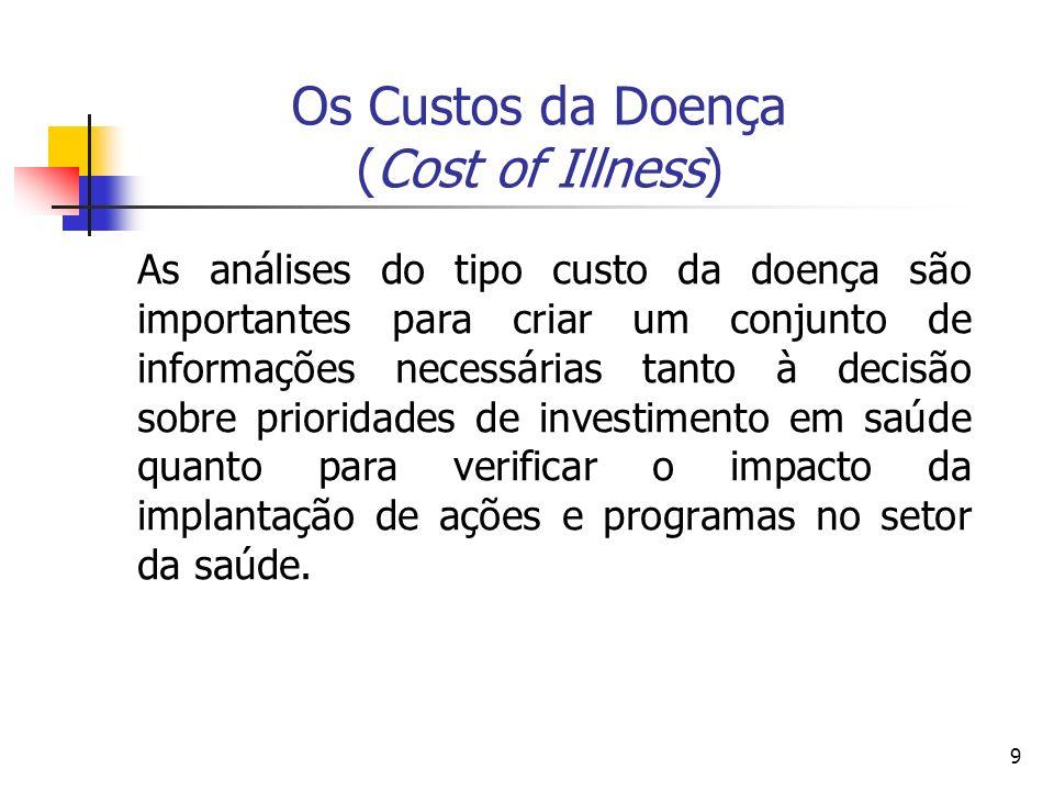 9 As análises do tipo custo da doença são importantes para criar um conjunto de informações necessárias tanto à decisão sobre prioridades de investime