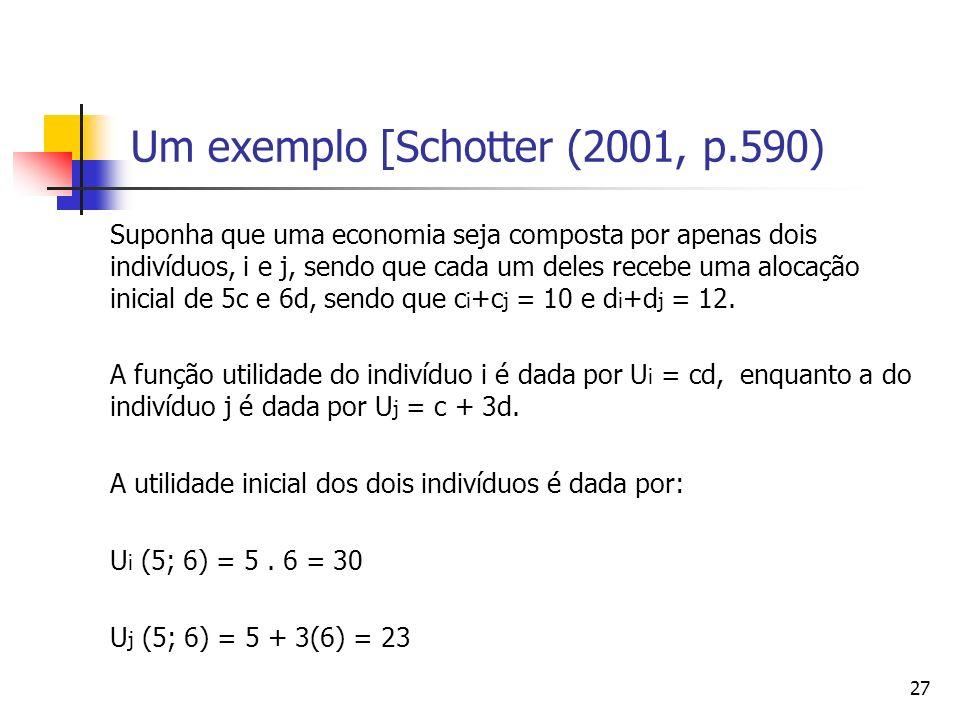 28 Um exemplo [Schotter (2001, p.590) Se for permitido a estes dois indivíduos realizarem trocas num mercado, sendo que a taxa de troca seja i: ½, o indivíduo i irá melhorar seu bem- estar, pois agora ele terá Ui (6; 5,5) e sua utilidade será Ui= 33 e como Ui > Ui, a troca foi vantajosa para o indivíduo 1.