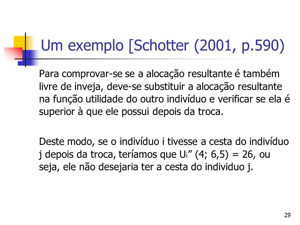 30 Um exemplo [Schotter (2001, p.590) Por sua vez, a função utilidade do individuo j, com a cesta resultante da troca do individuo i, seria U j (6; 5,5)= 22,5.