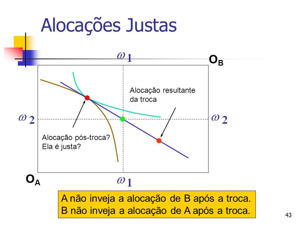 44 Teorema de Varian (2000, 609) Um equilíbrio competitivo, a partir de uma divisão igualitária tem de ser uma alocação justa (fair).