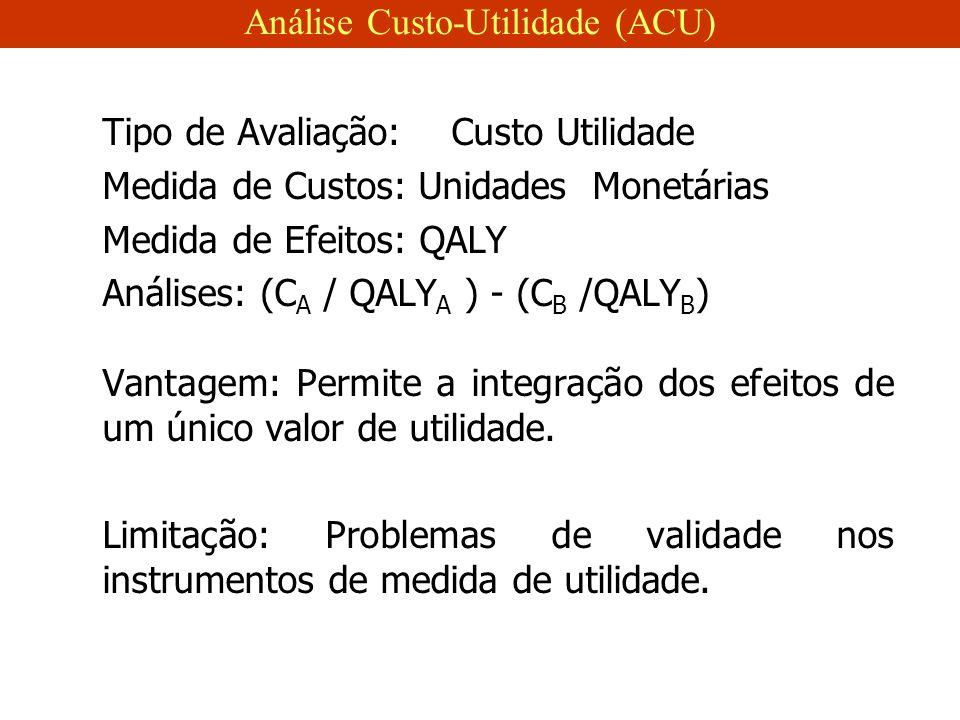 Tipo de Avaliação: Custo Utilidade Medida de Custos: Unidades Monetárias Medida de Efeitos: QALY Análises: (C A / QALY A ) - (C B /QALY B ) Vantagem: Permite a integração dos efeitos de um único valor de utilidade.
