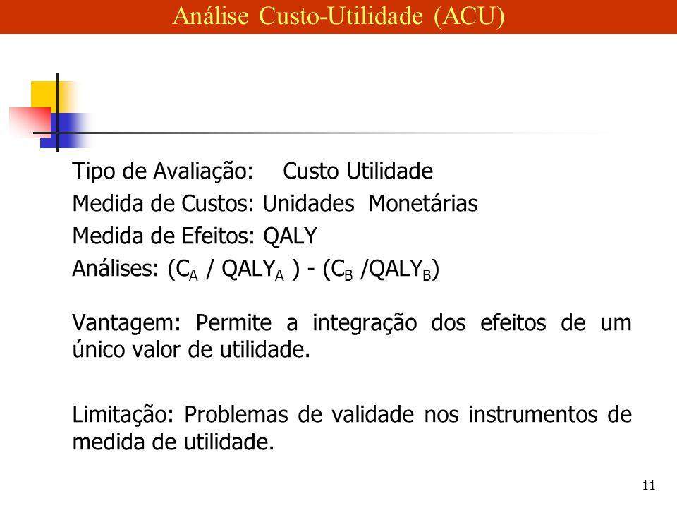 11 Tipo de Avaliação: Custo Utilidade Medida de Custos: Unidades Monetárias Medida de Efeitos: QALY Análises: (C A / QALY A ) - (C B /QALY B ) Vantagem: Permite a integração dos efeitos de um único valor de utilidade.