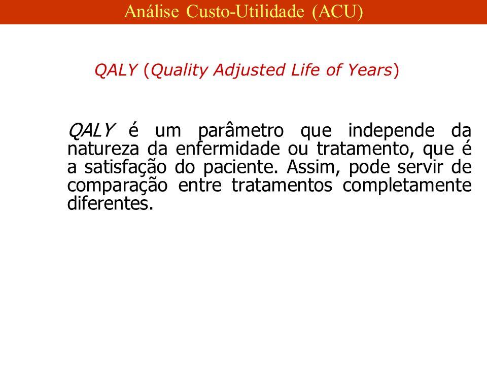 QALY (Quality Adjusted Life of Years) Análise Custo-Utilidade (ACU) QALY é um parâmetro que independe da natureza da enfermidade ou tratamento, que é a satisfação do paciente.