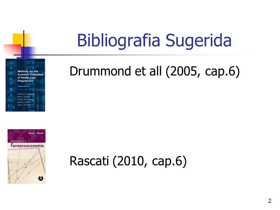 2 Bibliografia Sugerida Drummond et all (2005, cap.6) Rascati (2010, cap.6)