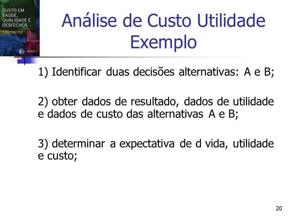 20 Análise de Custo Utilidade Exemplo 1) Identificar duas decisões alternativas: A e B; 2) obter dados de resultado, dados de utilidade e dados de custo das alternativas A e B; 3) determinar a expectativa de d vida, utilidade e custo;