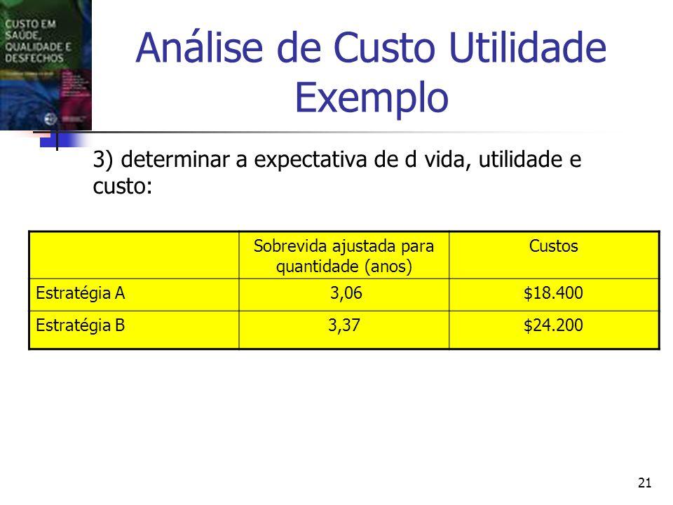 21 Análise de Custo Utilidade Exemplo 3) determinar a expectativa de d vida, utilidade e custo: Sobrevida ajustada para quantidade (anos) Custos Estratégia A 3,06$18.400 Estratégia B3,37$24.200