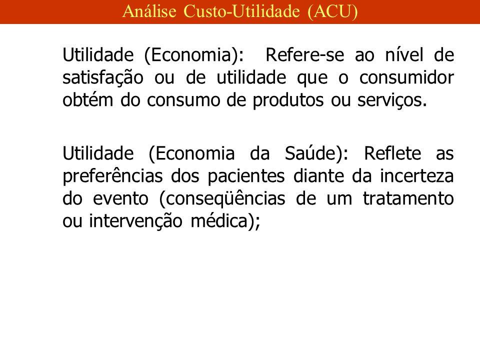 Utilidade (Economia): Refere-se ao nível de satisfação ou de utilidade que o consumidor obtém do consumo de produtos ou serviços.
