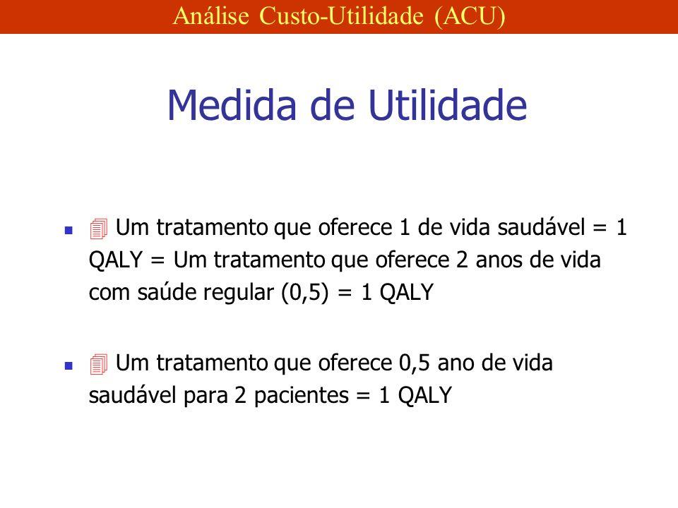 Medida de Utilidade Um tratamento que oferece 1 de vida saudável = 1 QALY = Um tratamento que oferece 2 anos de vida com saúde regular (0,5) = 1 QALY Um tratamento que oferece 0,5 ano de vida saudável para 2 pacientes = 1 QALY Análise Custo-Utilidade (ACU)