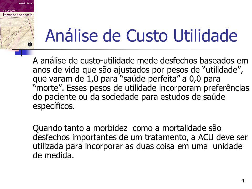 4 Análise de Custo Utilidade A análise de custo-utilidade mede desfechos baseados em anos de vida que são ajustados por pesos de utilidade, que varam de 1,0 para saúde perfeita a 0,0 para morte.