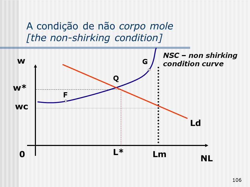 106 A condição de não corpo mole [the non-shirking condition] 0 w NL NSC – non shirking condition curve Lm L* w* wc Ld Q F G