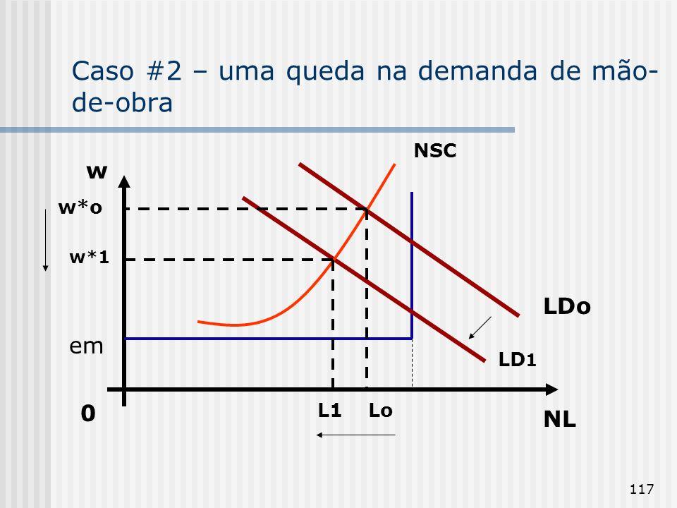 117 Caso #2 – uma queda na demanda de mão- de-obra NL w 0 NSC LDo LD 1 em LoL1 w*o w*1
