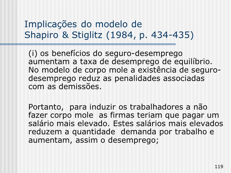 119 Implicações do modelo de Shapiro & Stiglitz (1984, p.