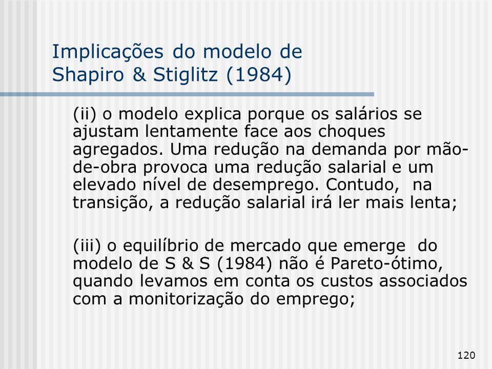 120 Implicações do modelo de Shapiro & Stiglitz (1984) (ii) o modelo explica porque os salários se ajustam lentamente face aos choques agregados.