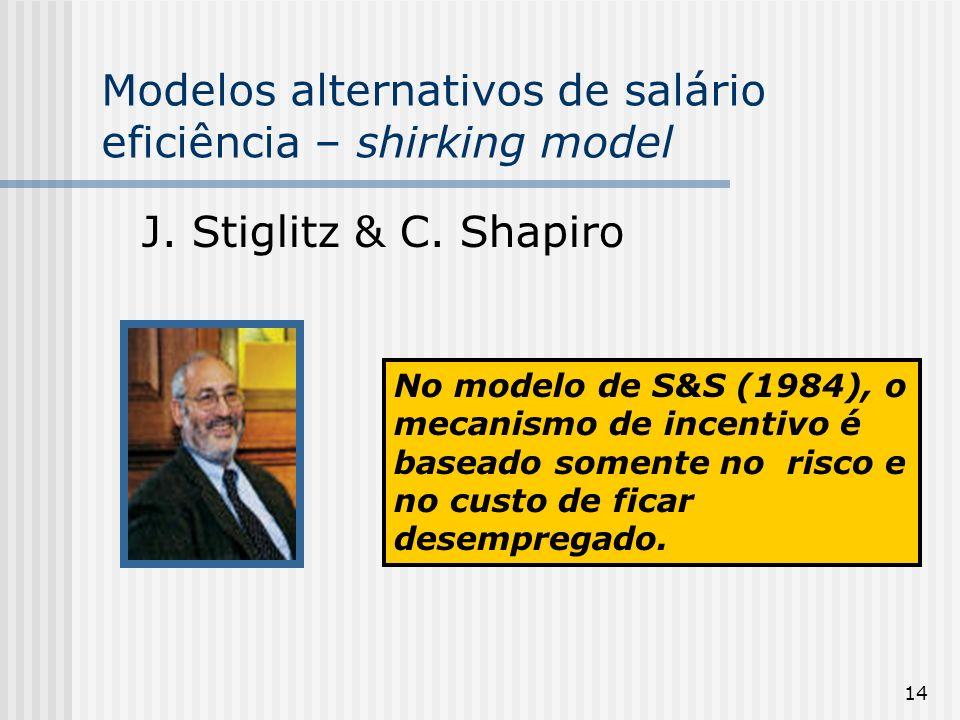 14 Modelos alternativos de salário eficiência – shirking model J.