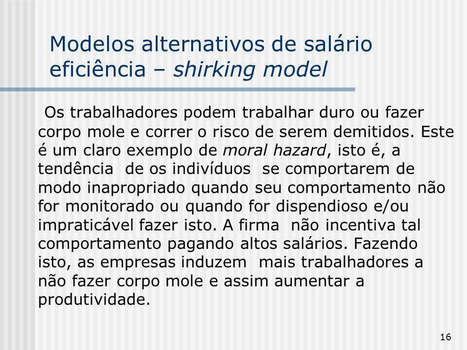 16 Modelos alternativos de salário eficiência – shirking model Os trabalhadores podem trabalhar duro ou fazer corpo mole e correr o risco de serem demitidos.
