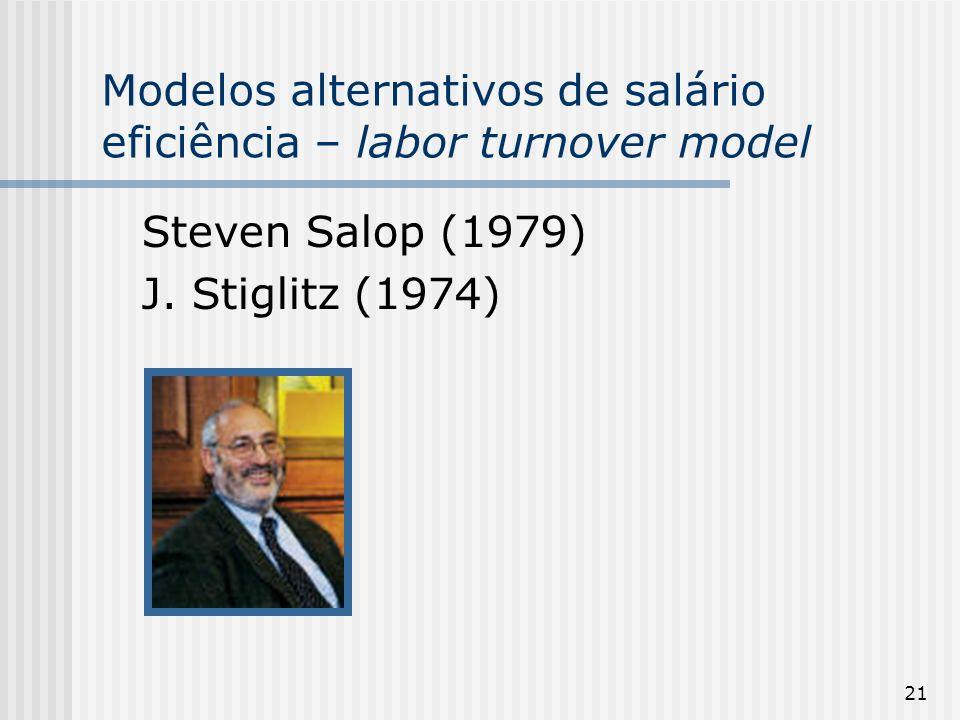 21 Modelos alternativos de salário eficiência – labor turnover model Steven Salop (1979) J.
