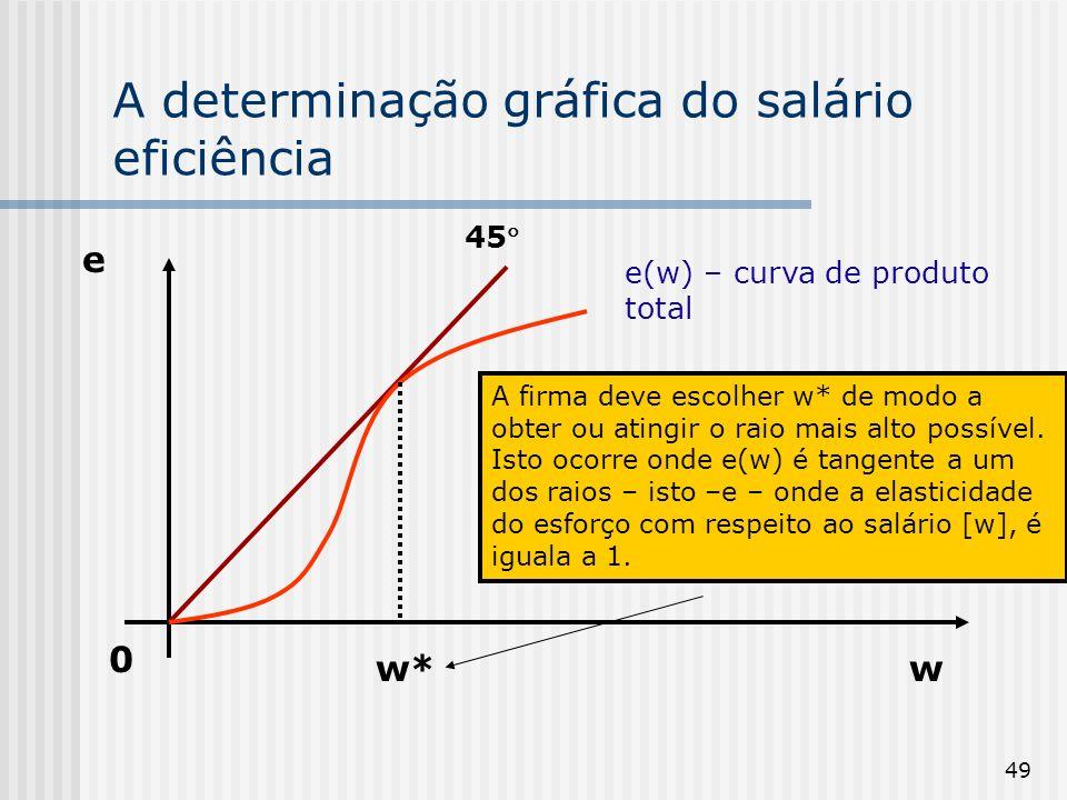 49 A determinação gráfica do salário eficiência 0 e w e(w) – curva de produto total 45 w* A firma deve escolher w* de modo a obter ou atingir o raio mais alto possível.