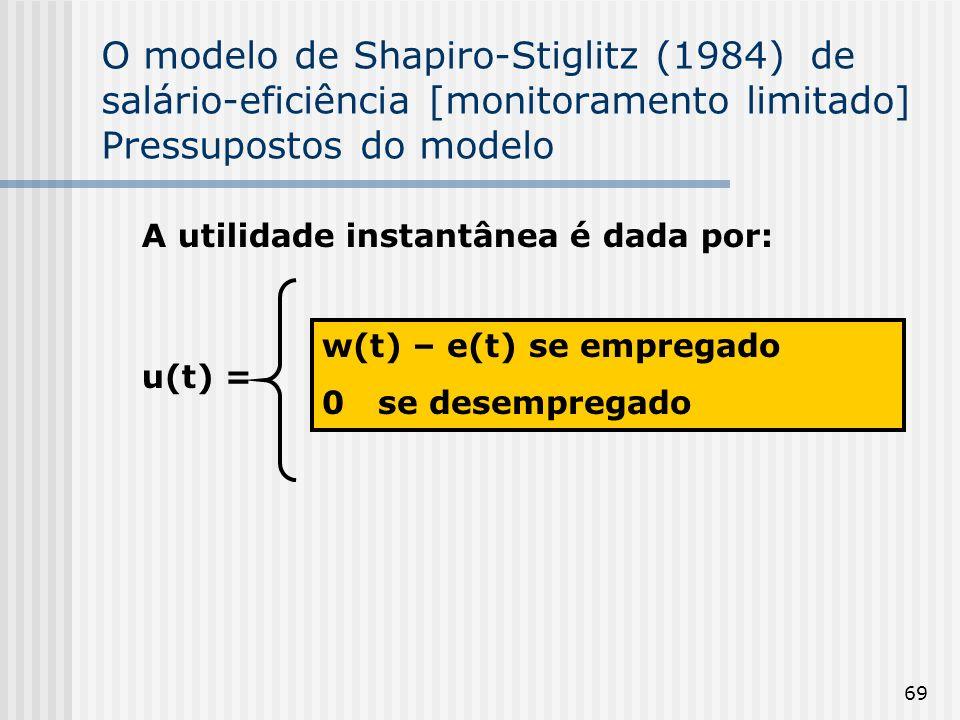 69 O modelo de Shapiro-Stiglitz (1984) de salário-eficiência [monitoramento limitado] Pressupostos do modelo A utilidade instantânea é dada por: u(t) = w(t) – e(t) se empregado 0 se desempregado