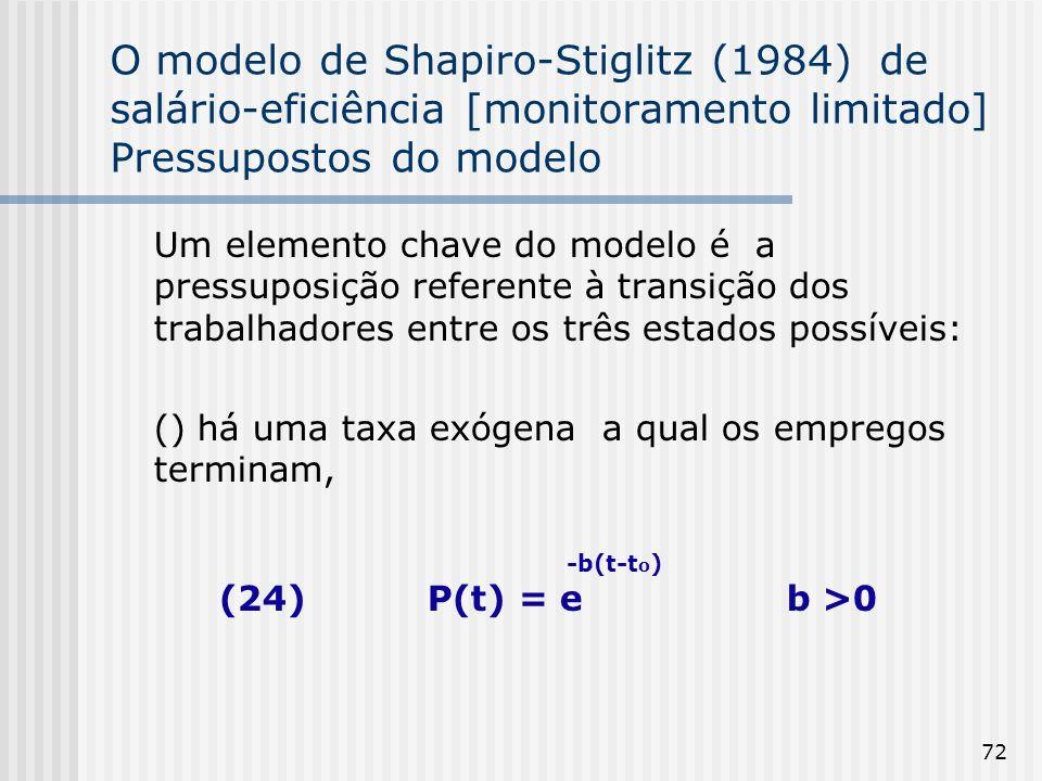 72 O modelo de Shapiro-Stiglitz (1984) de salário-eficiência [monitoramento limitado] Pressupostos do modelo Um elemento chave do modelo é a pressuposição referente à transição dos trabalhadores entre os três estados possíveis: () há uma taxa exógena a qual os empregos terminam, -b(t-t o ) (24)P(t) = e b >0