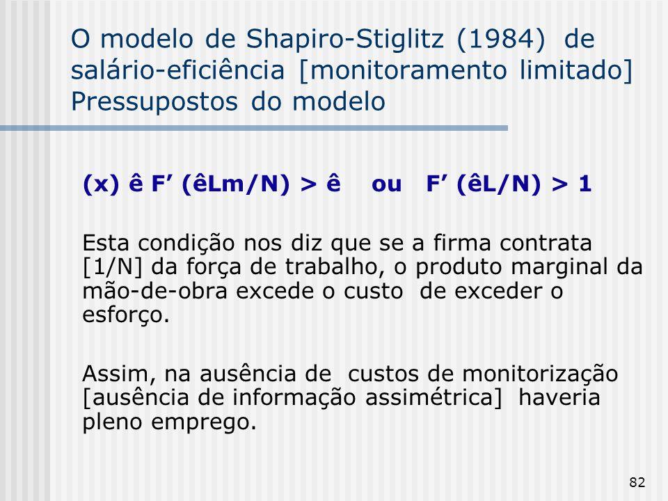 82 O modelo de Shapiro-Stiglitz (1984) de salário-eficiência [monitoramento limitado] Pressupostos do modelo (x) ê F (êLm/N) > ê ou F (êL/N) > 1 Esta condição nos diz que se a firma contrata [1/N] da força de trabalho, o produto marginal da mão-de-obra excede o custo de exceder o esforço.