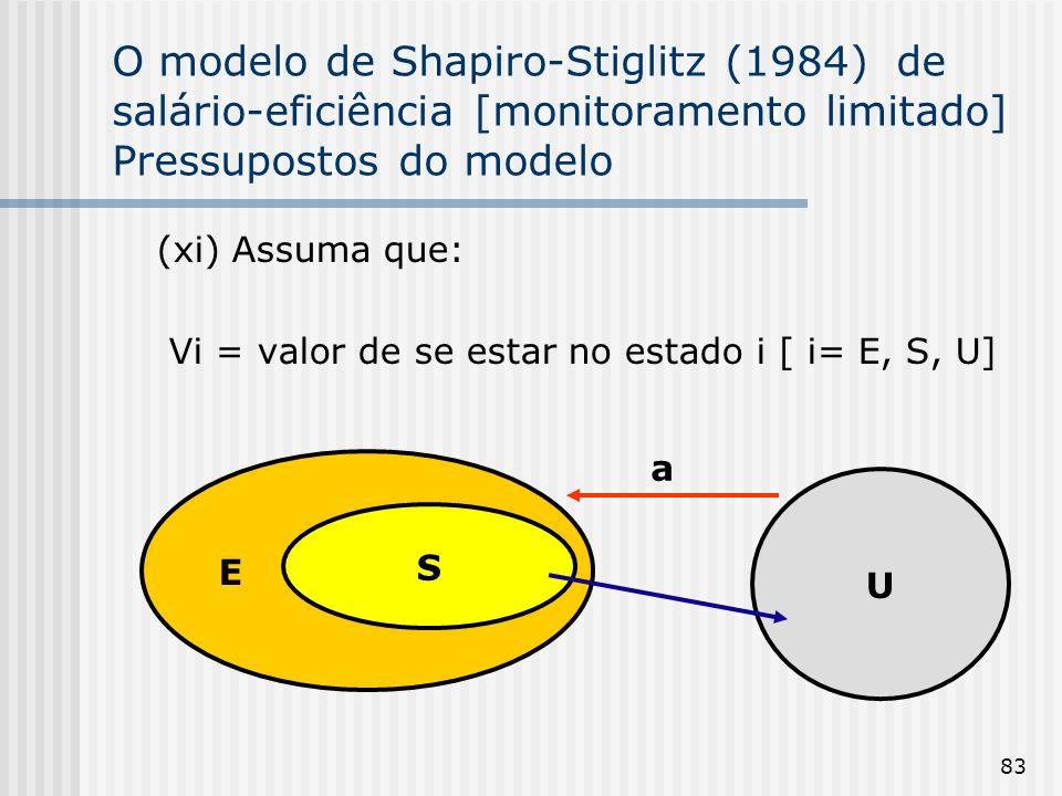 83 O modelo de Shapiro-Stiglitz (1984) de salário-eficiência [monitoramento limitado] Pressupostos do modelo (xi) Assuma que: Vi = valor de se estar no estado i [ i= E, S, U] E U S a
