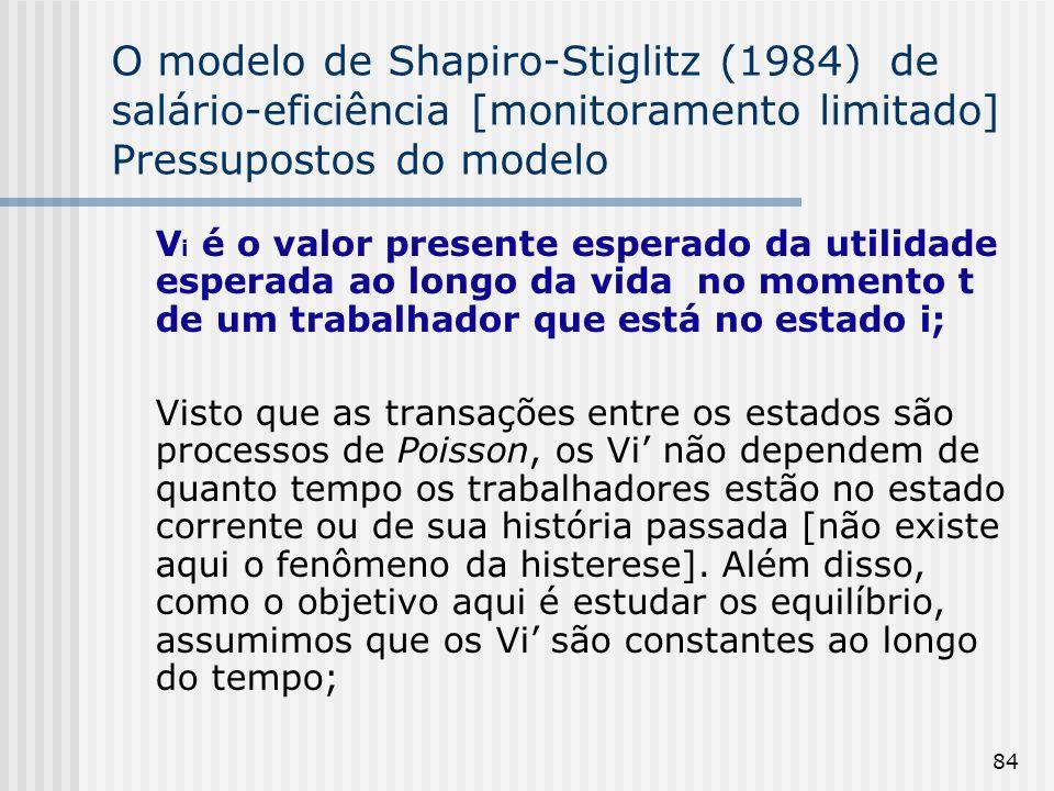 84 O modelo de Shapiro-Stiglitz (1984) de salário-eficiência [monitoramento limitado] Pressupostos do modelo V i é o valor presente esperado da utilidade esperada ao longo da vida no momento t de um trabalhador que está no estado i; Visto que as transações entre os estados são processos de Poisson, os Vi não dependem de quanto tempo os trabalhadores estão no estado corrente ou de sua história passada [não existe aqui o fenômeno da histerese].