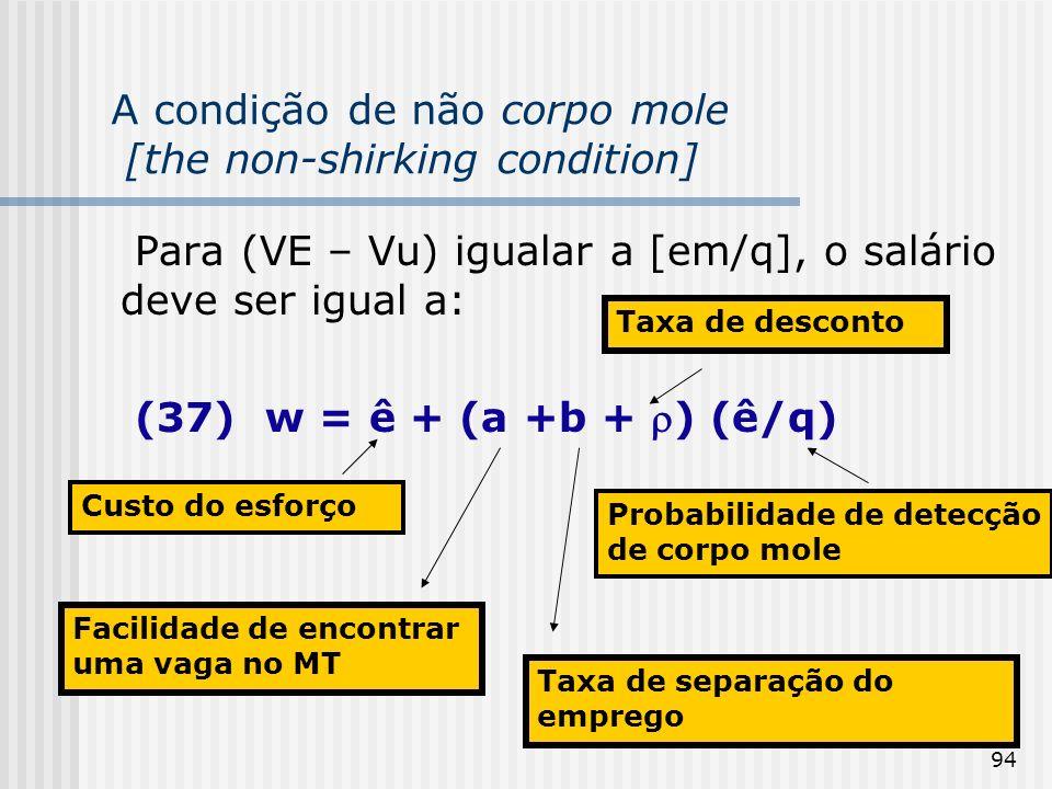 94 A condição de não corpo mole [the non-shirking condition] Para (VE – Vu) igualar a [em/q], o salário deve ser igual a: (37) w = ê + (a +b + ) (ê/q) Probabilidade de detecção de corpo mole Custo do esforço Facilidade de encontrar uma vaga no MT Taxa de separação do emprego Taxa de desconto