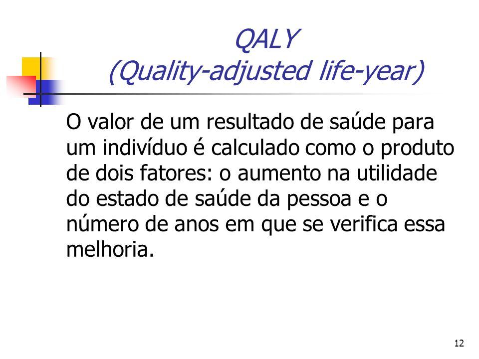 12 QALY (Quality-adjusted life-year) O valor de um resultado de saúde para um indivíduo é calculado como o produto de dois fatores: o aumento na utili
