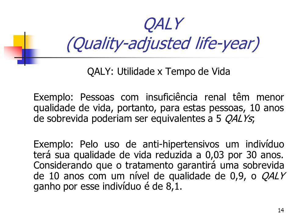 14 QALY (Quality-adjusted life-year) QALY: Utilidade x Tempo de Vida Exemplo: Pessoas com insuficiência renal têm menor qualidade de vida, portanto, p