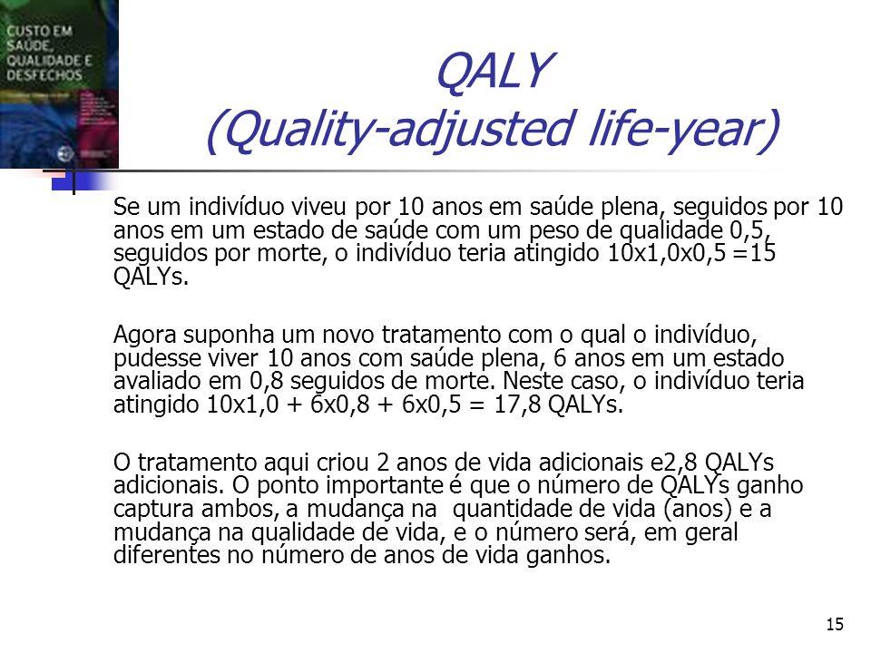 15 QALY (Quality-adjusted life-year) Se um indivíduo viveu por 10 anos em saúde plena, seguidos por 10 anos em um estado de saúde com um peso de quali