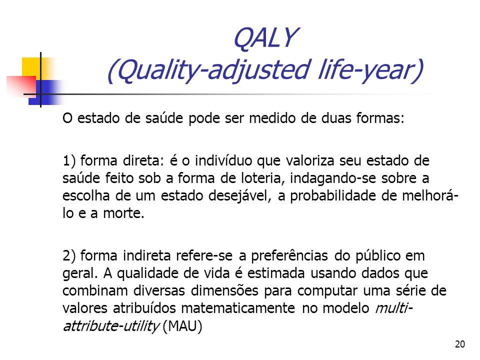 20 QALY (Quality-adjusted life-year) O estado de saúde pode ser medido de duas formas: 1) forma direta: é o indivíduo que valoriza seu estado de saúde