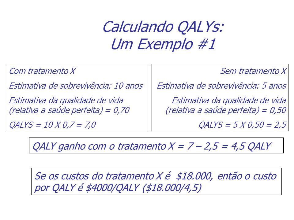 Calculando QALYs: Um Exemplo #1 Com tratamento X Estimativa de sobrevivência: 10 anos Estimativa da qualidade de vida (relativa a saúde perfeita) = 0,