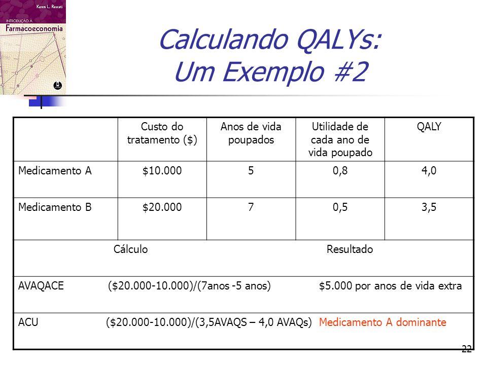22 Calculando QALYs: Um Exemplo #2 Custo do tratamento ($) Anos de vida poupados Utilidade de cada ano de vida poupado QALY Medicamento A$10.00050,84,