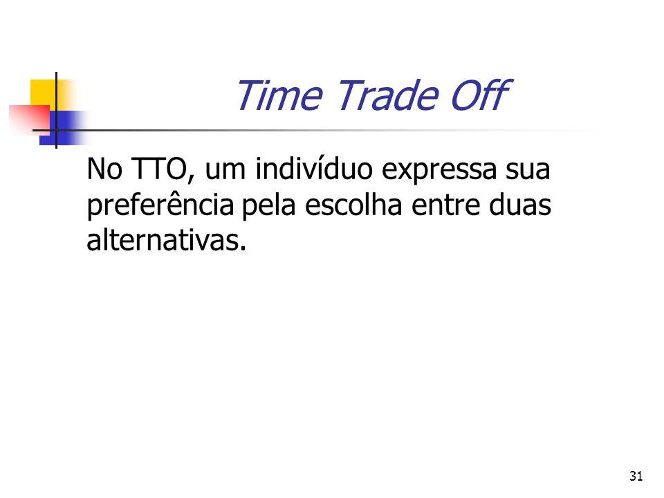 31 Time Trade Off No TTO, um indivíduo expressa sua preferência pela escolha entre duas alternativas.