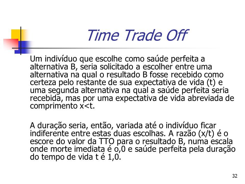 32 Time Trade Off Um indivíduo que escolhe como saúde perfeita a alternativa B, seria solicitado a escolher entre uma alternativa na qual o resultado