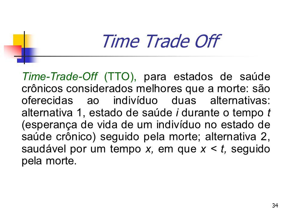 34 Time Trade Off Time-Trade-Off (TTO), para estados de saúde crônicos considerados melhores que a morte: são oferecidas ao indivíduo duas alternativa