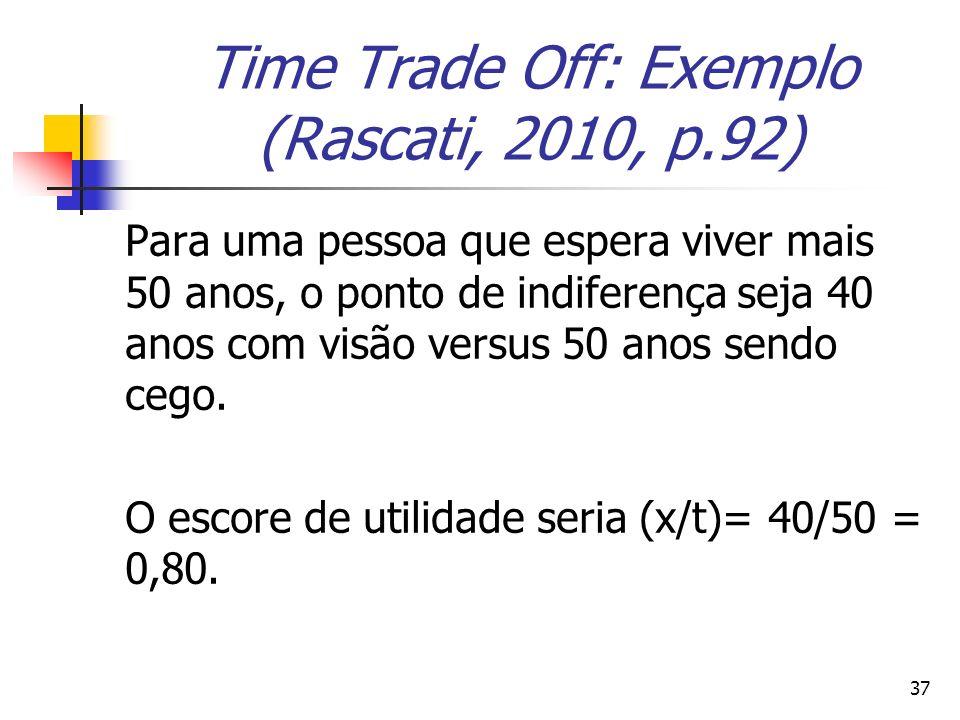 37 Time Trade Off: Exemplo (Rascati, 2010, p.92) Para uma pessoa que espera viver mais 50 anos, o ponto de indiferença seja 40 anos com visão versus 5