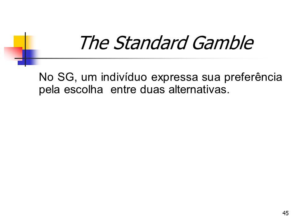 45 The Standard Gamble No SG, um indivíduo expressa sua preferência pela escolha entre duas alternativas.