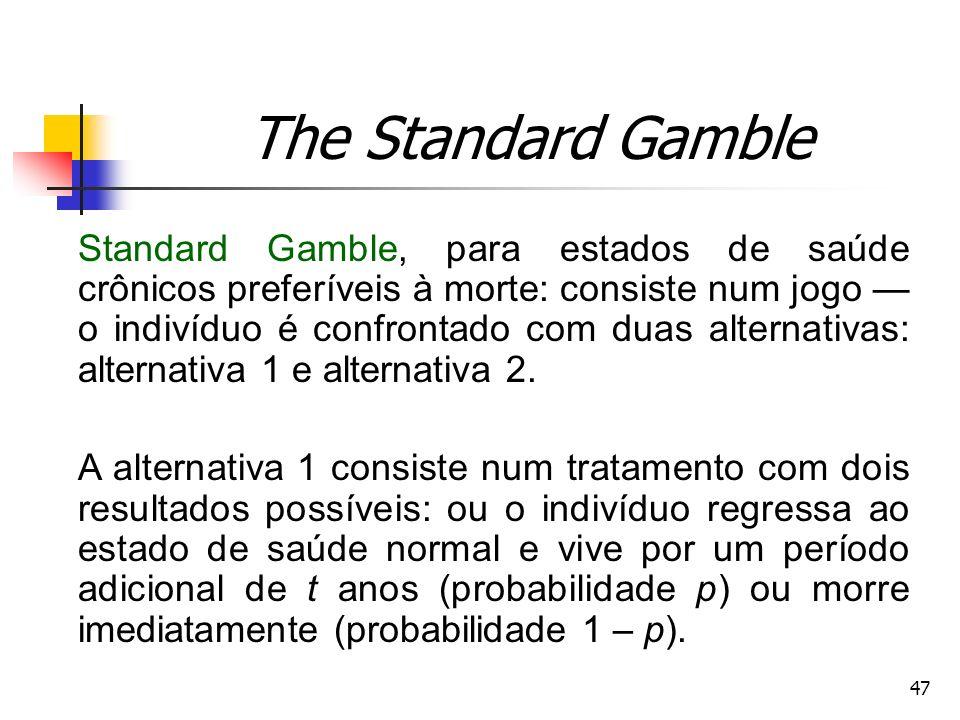 47 The Standard Gamble Standard Gamble, para estados de saúde crônicos preferíveis à morte: consiste num jogo o indivíduo é confrontado com duas alter