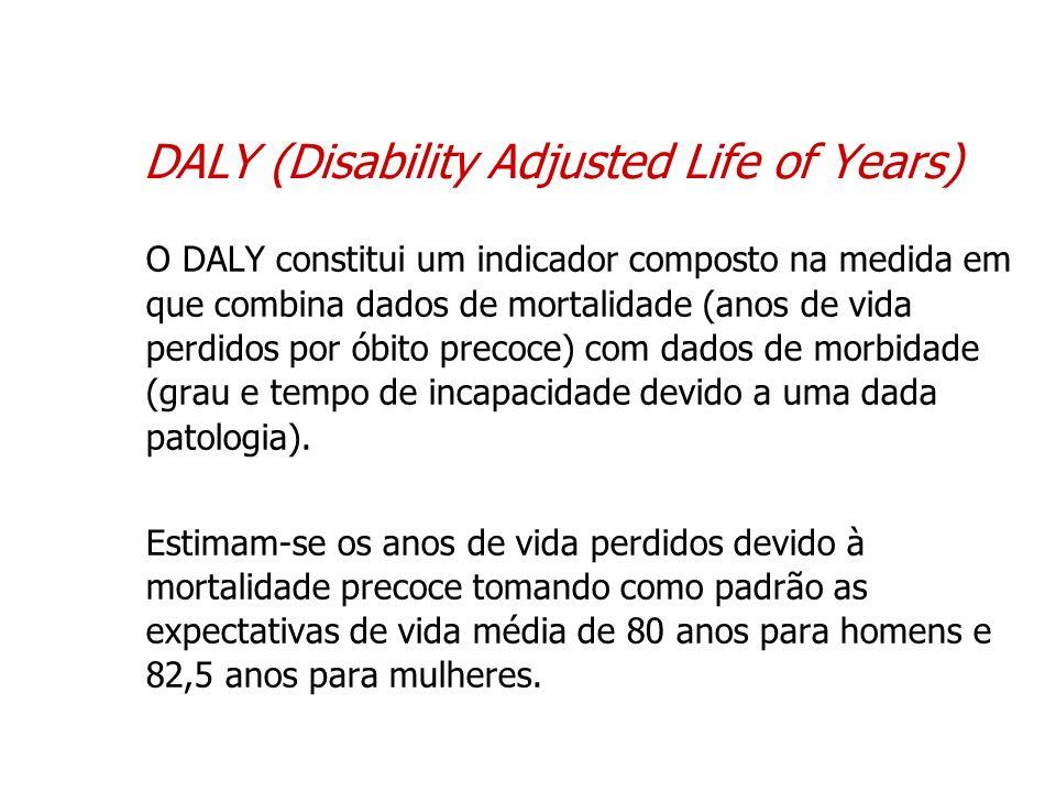 DALY (Disability Adjusted Life of Years) O DALY constitui um indicador composto na medida em que combina dados de mortalidade (anos de vida perdidos p