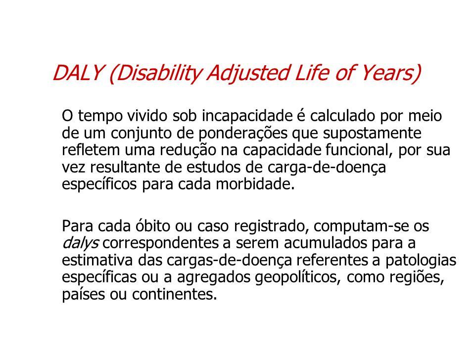 DALY (Disability Adjusted Life of Years) O tempo vivido sob incapacidade é calculado por meio de um conjunto de ponderações que supostamente refletem