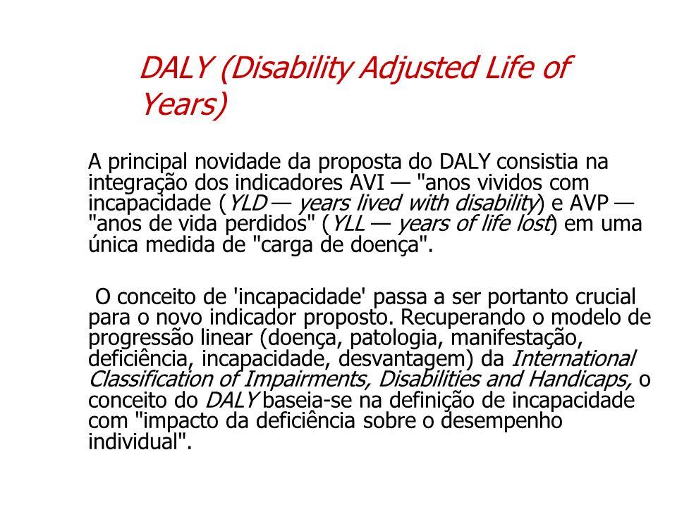 DALY (Disability Adjusted Life of Years) A principal novidade da proposta do DALY consistia na integração dos indicadores AVI