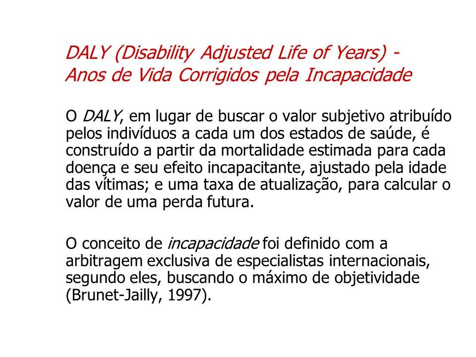 DALY (Disability Adjusted Life of Years) - Anos de Vida Corrigidos pela Incapacidade O DALY, em lugar de buscar o valor subjetivo atribuído pelos indi
