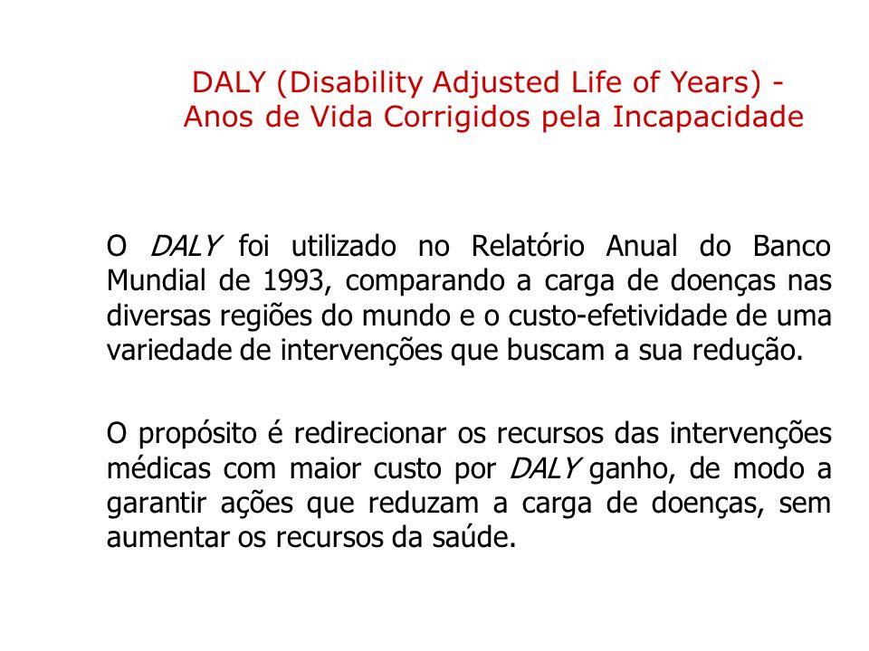 O DALY foi utilizado no Relatório Anual do Banco Mundial de 1993, comparando a carga de doenças nas diversas regiões do mundo e o custo-efetividade de