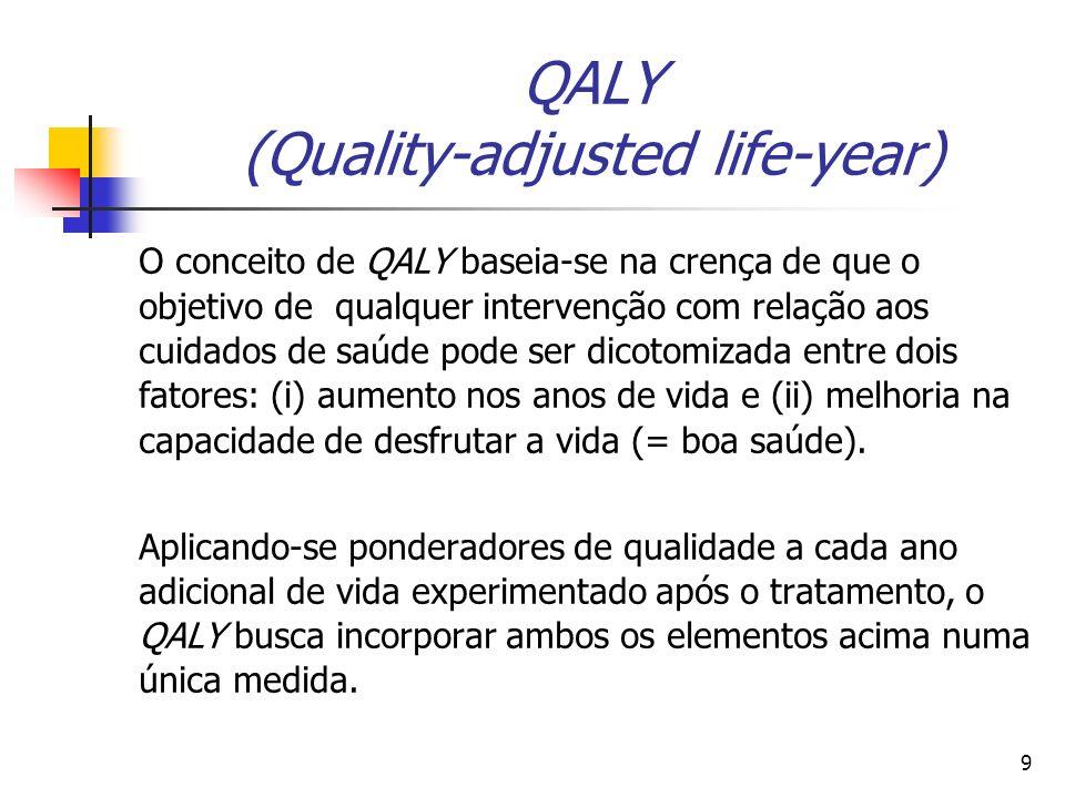 9 QALY (Quality-adjusted life-year) O conceito de QALY baseia-se na crença de que o objetivo de qualquer intervenção com relação aos cuidados de saúde