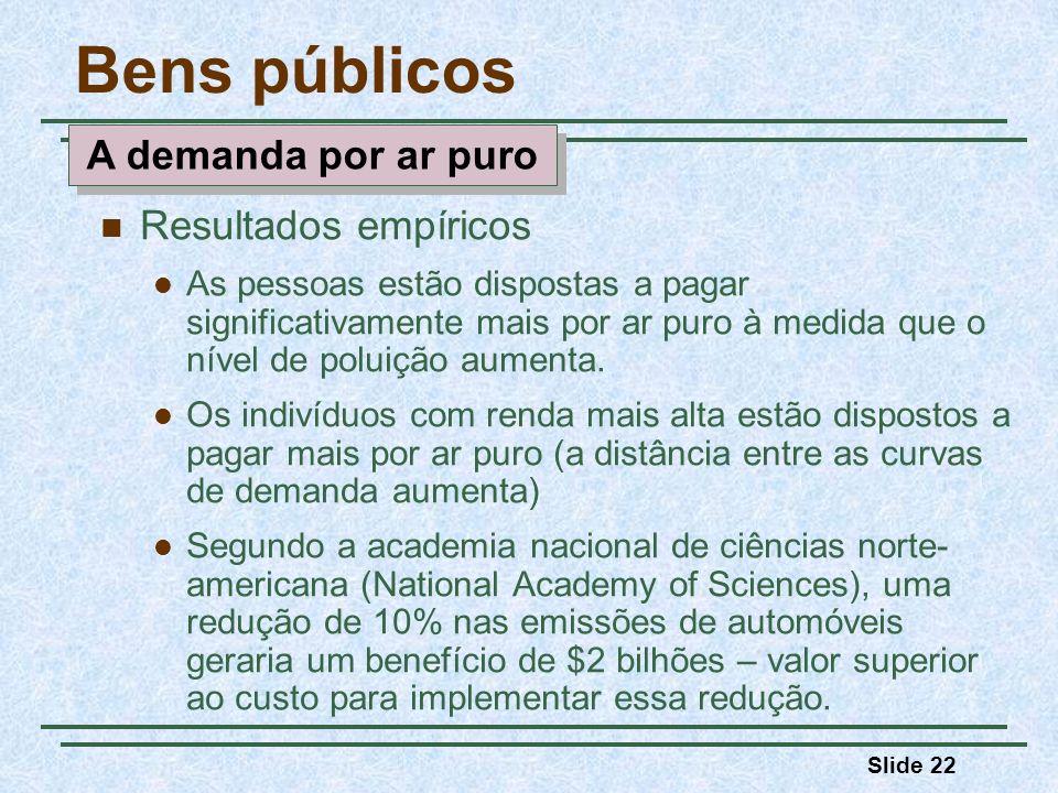 Slide 22 Bens públicos Resultados empíricos As pessoas estão dispostas a pagar significativamente mais por ar puro à medida que o nível de poluição aumenta.
